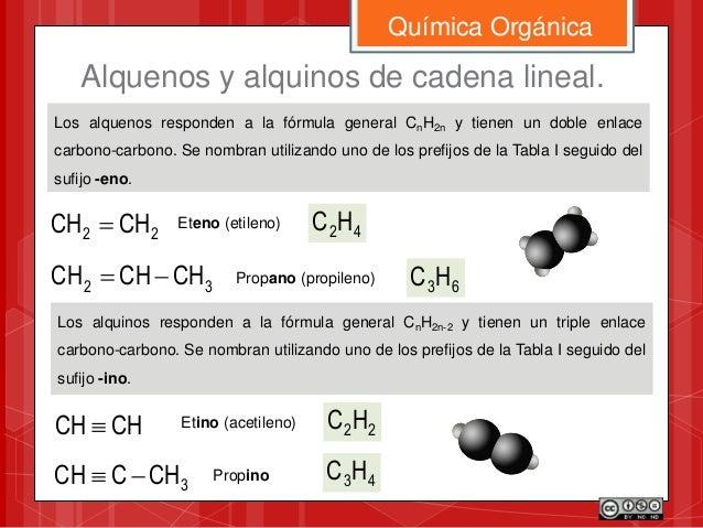 Los alquenos responden a la fórmula general CnH2n y tienen un doble enlace carbono-carbono. Se nombran utilizando uno de l...