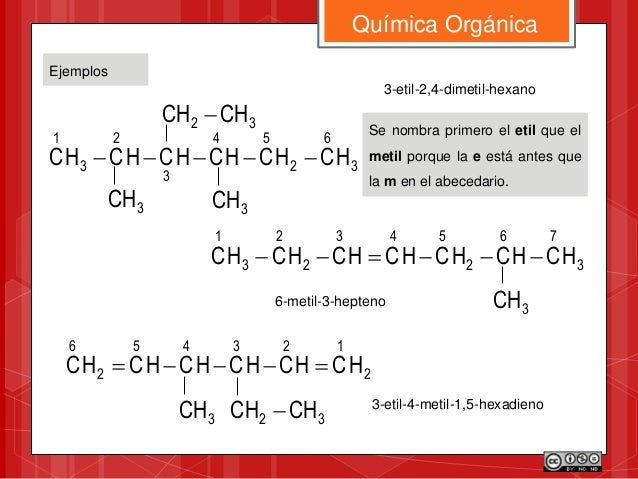 Ejemplos Química Orgánica 3 6 2 54 3 2 3 1 HCHCHCHCHCHC  3CH 3-etil-2,4-dimetil-hexano 3CH 32 CHCH  Se nombra primer...