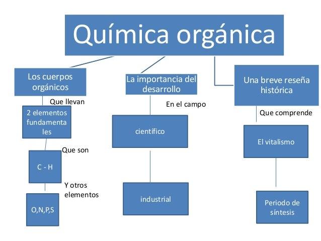 Química orgánica (2014)