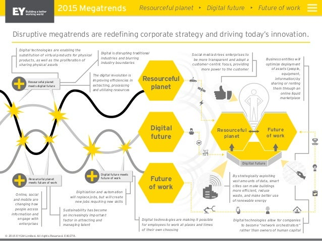 Digital future Resourceful planet Digital future Future of work Digital technologies are making it possible for employees ...