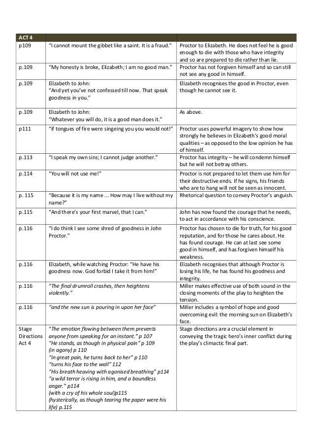 The crucible as john proctors essay