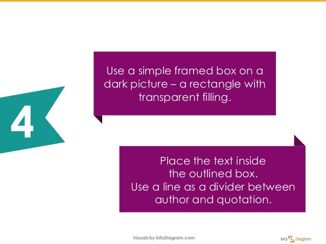 Place the text inside the outlined box. Use a line as a divider between author and quotation. Use a simple framed box on a...