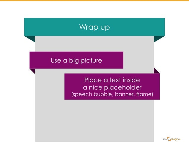 Place a text inside a nice placeholder (speech bubble, banner, frame) Use a big picture Wrap up