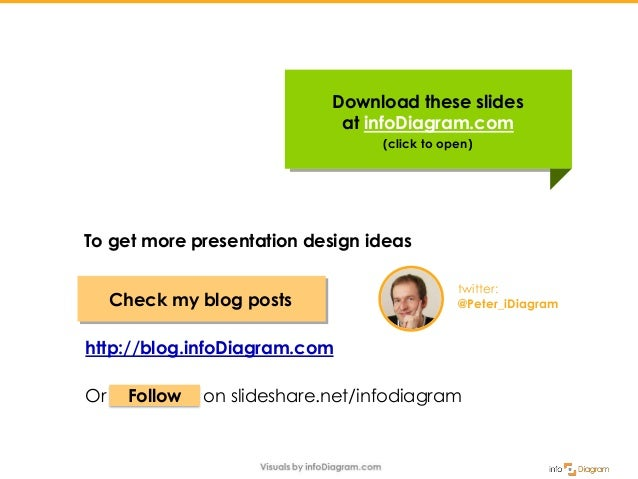 http://blog.infoDiagram.com twitter: @Peter_iDiagramCheck my blog posts To get more presentation design ideas Download the...