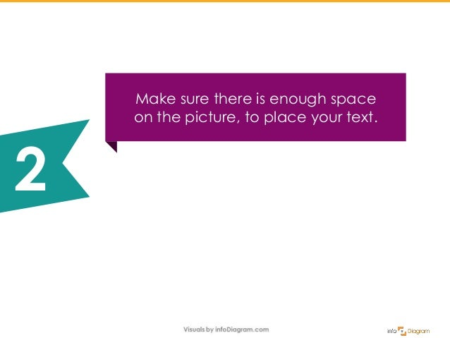 Make sure there is enough space on the picture, to place your text. 2
