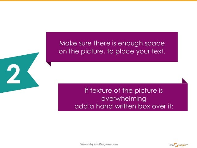 If texture of the picture is overwhelming add a hand written box over it: Make sure there is enough space on the picture, ...