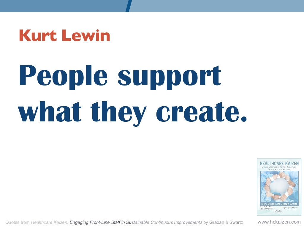 Healthcare Quotes Kurt Lewin People Support What