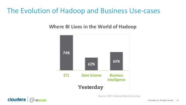 how quotient s big data leader drove a bi on hadoop evolution. Black Bedroom Furniture Sets. Home Design Ideas
