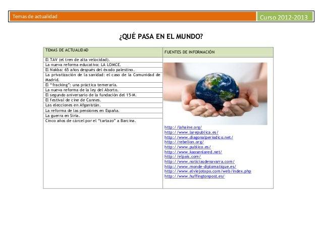 Temas de actualidad Curso 2012-2013¿QUÉ PASA EN EL MUNDO?TEMAS DE ACTUALIDADFUENTES DE INFORMACIÓNEl TAV (el tren de alta ...