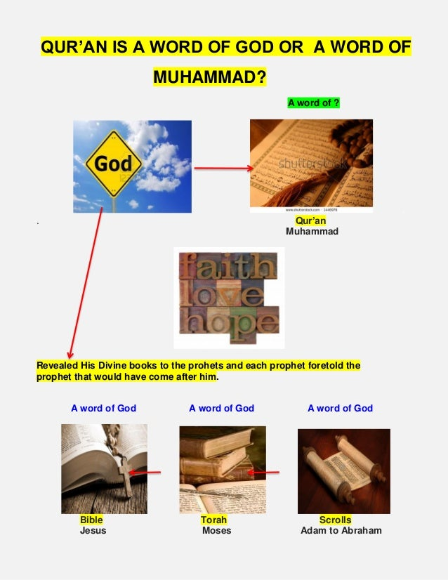 QUR'AN IS A WORD OF GOD OR A WORD OF MUHAMMAD? A word of ? . . Qur'an Muhammad Revealed His Divine books to the prohets an...