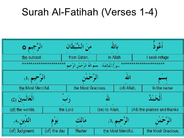 Surah Al-Fatihah (Verses 1-4)