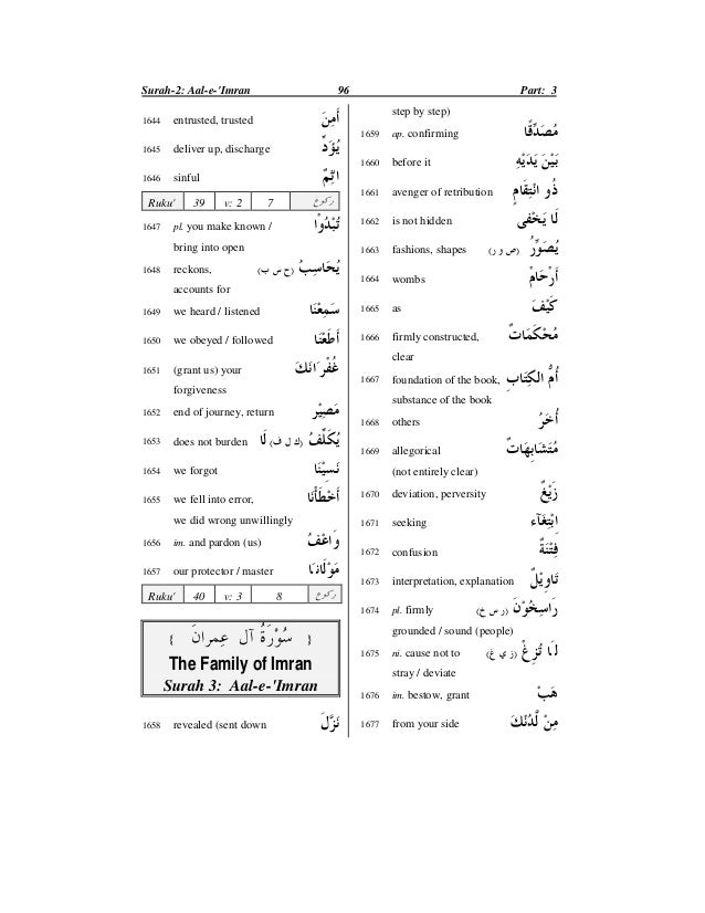 Quran Dictionary (Words and Meanings)
