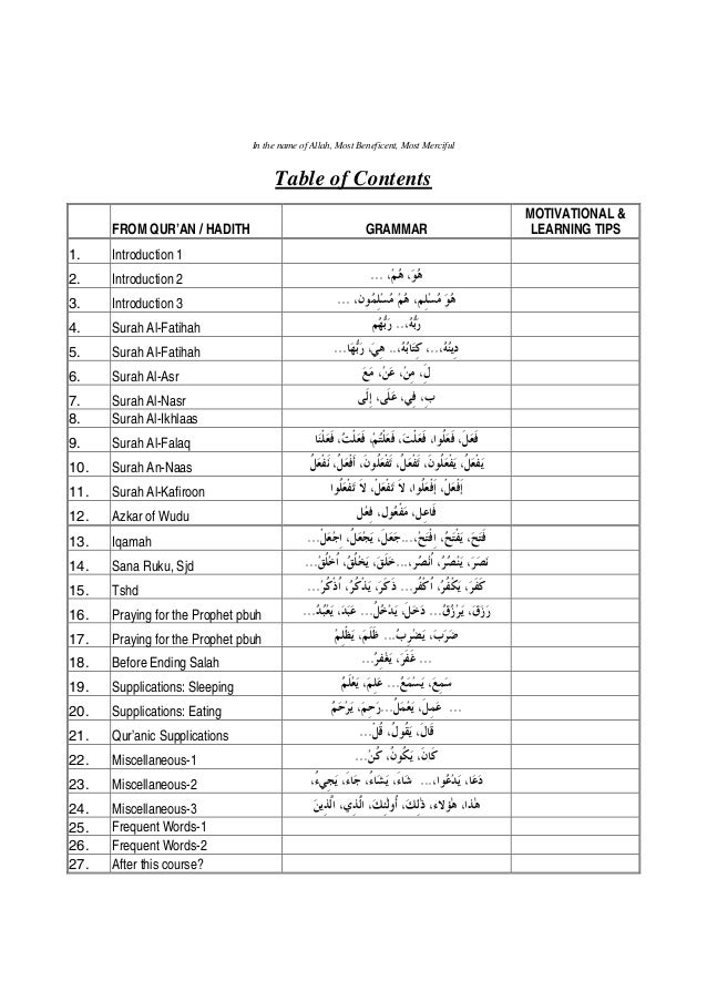 Easy way to learn to read Quran with Tajweed Online, Learn ...