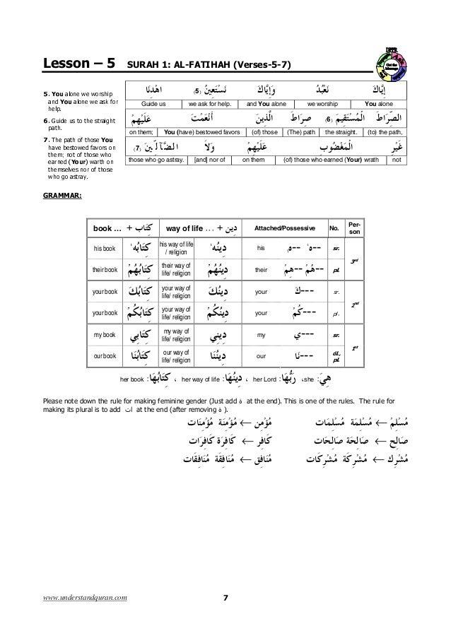 Learn Tajweed of Quran – Easy way – Quran Visualization