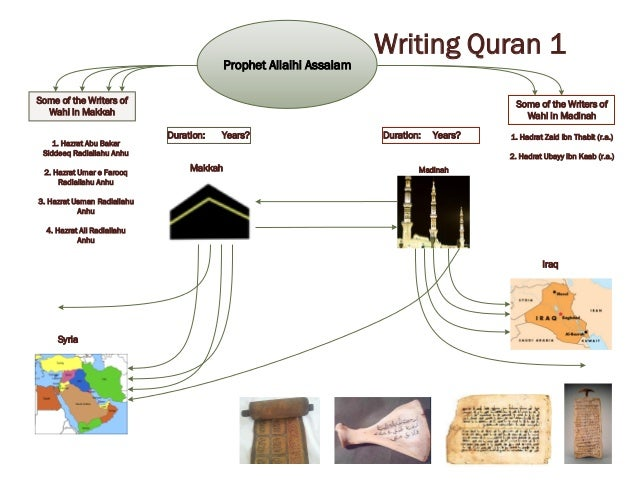 revelation compilation of the quran The history of the quran refers to the oral revelation of the quran to islamic prophet muhammad and its subsequent written compilation into a manuscript it spans several decades and forms.