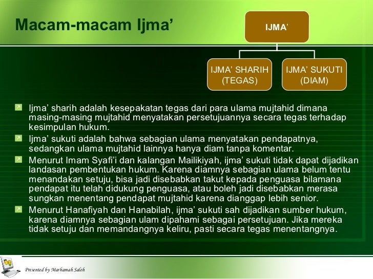 Quran Sunnah Ijma Qiyas