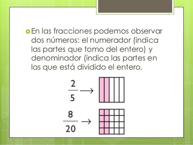 En las fracciones podemos observar dos números: el numerador (indica las partes que tomo del entero) y denominador (indic...