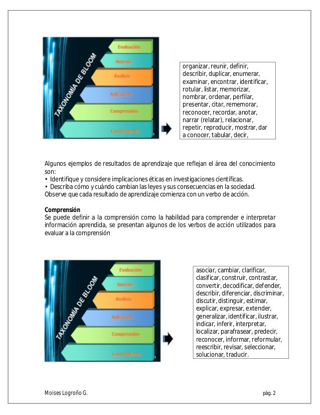 Qué son los resultados de aprendizaje y como se redactan