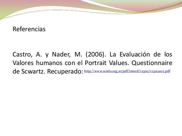 ReferenciasCastro, A. y Nader, M. (2006). La Evaluación de losValores humanos con el Portrait Values. Questionnairede Scwa...