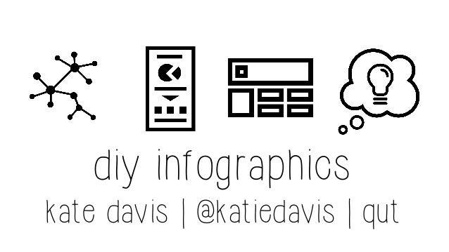 diy infographics kate davis   @katiedavis   qut