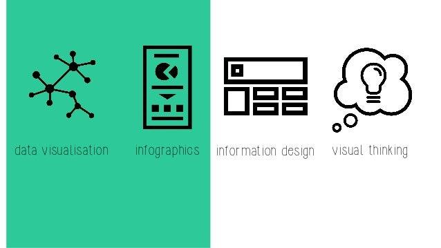 DIY Infographics Slide 2