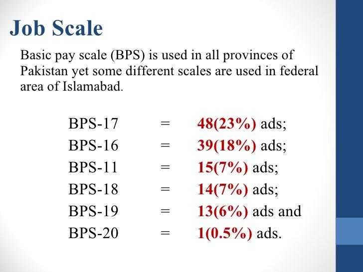 Job Descriptions of Govt Librarians in Pakistan