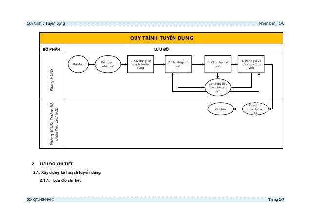 Tuyển đại lý Tìm đại lý phân phối dụng cụ cầm tay VAC toàn ...
