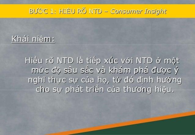 Quy trinh Xay dung Thuong hieu san pham ban le Slide 3