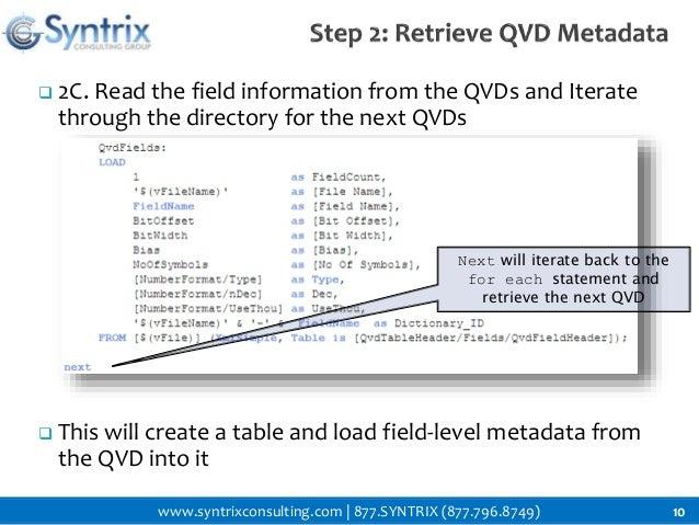 QVD Metadata Profile App in Qlik Sense