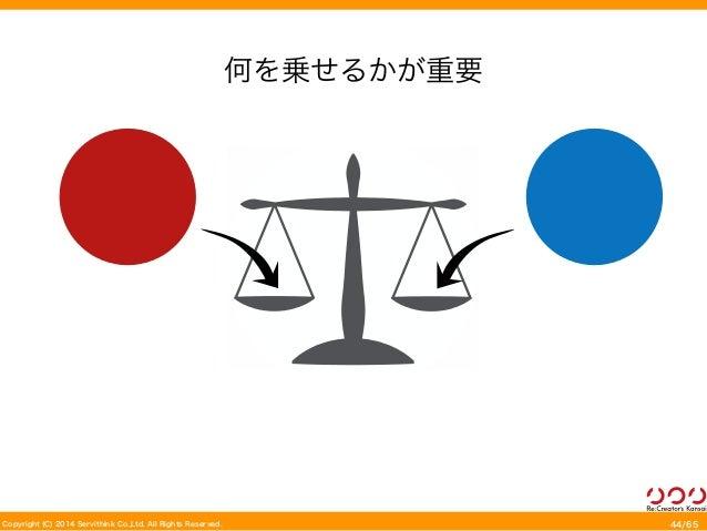Copyright (C) 2014 Servithink Co.,Ltd. All Rights Reserved. /6544 何を乗せるかが重要