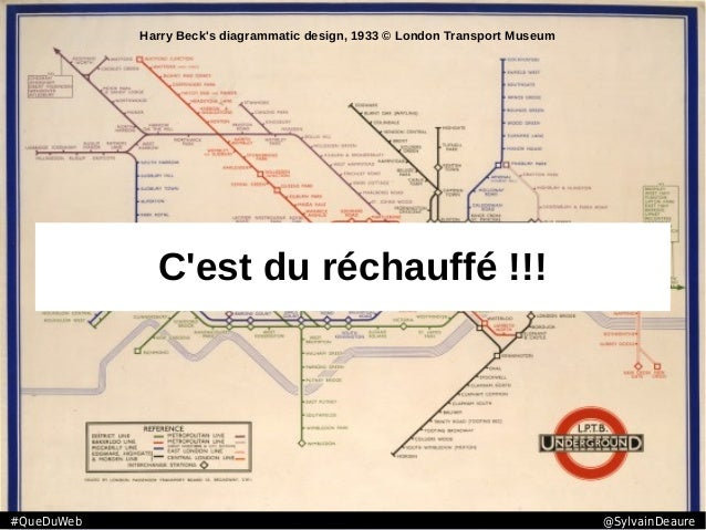 Harry Beck's diagrammatic design, 1933 © London Transport Museum C'est du réchauffé !!! #QueDuWeb @SylvainDeaure