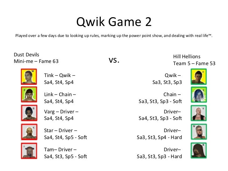 Qwik Game 2 Dust Devils Mini-me – Fame 63 Hill Hellions Team 5 – Fame 53 Tink – Qwik – Sa4, St4, Sp4 Link – Chain – Sa4, S...