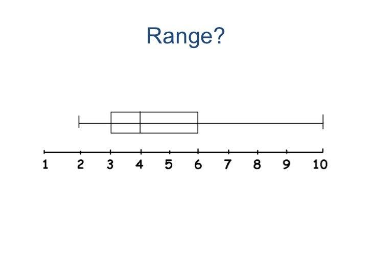 Range?