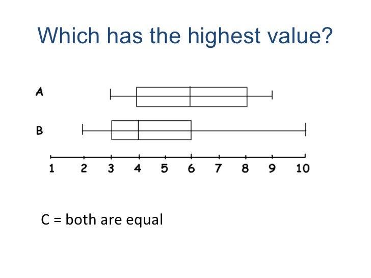 Which has the highest value? <ul><li>C = both are equal </li></ul>