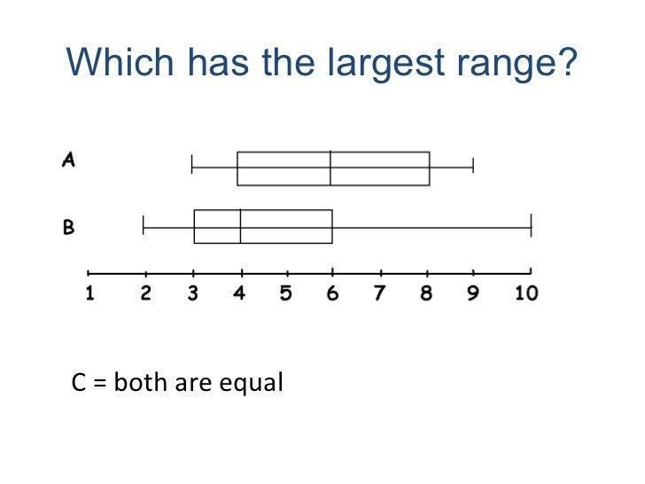 Which has the largest range? <ul><li>C = both are equal </li></ul>