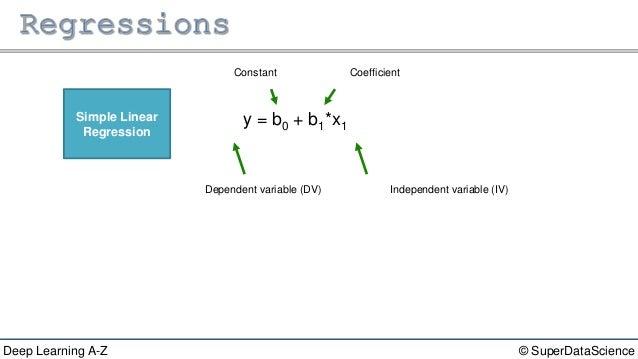 Deep Learning A-Z™: Regression & Classification - Module 7 Slide 3