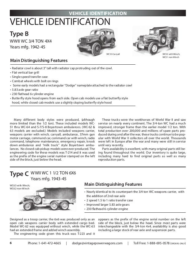 Complete 2016 Vintage Power Wagons Parts Catalog