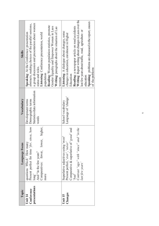 Student Book Module 2