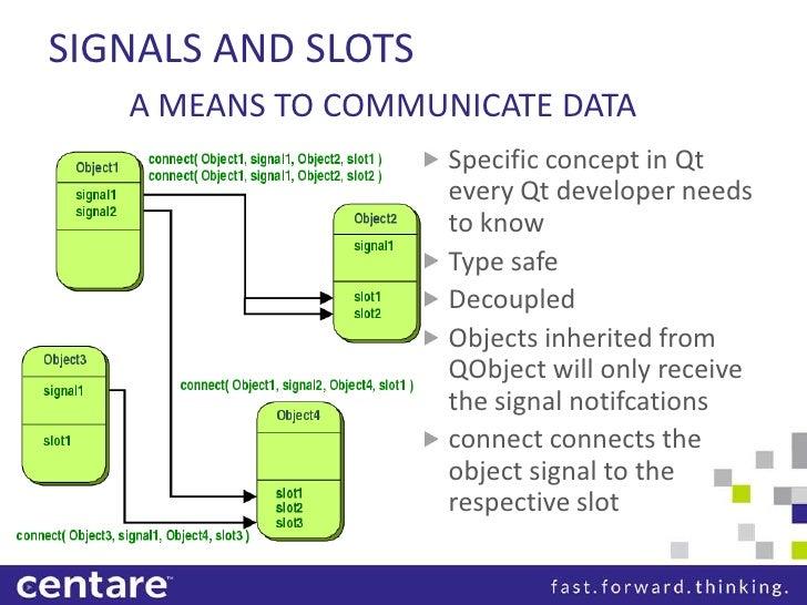 Building Cross-Platform Apps using Qt and Qyoto