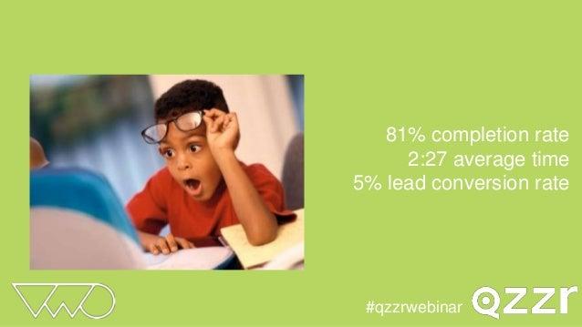 The Million Dollar Quiz A Content Marketing Case Study (Internet Marketing Inc.) #qzzrwebinar