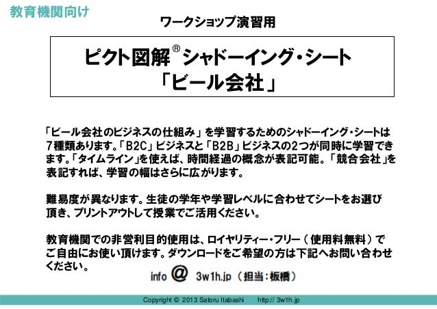 Copyright © 2013 Satoru Itabashi http:// 3w1h.jp ワークショップ演習用 ピクト図解 シャドーイング・シート 「ビール会社」 ® 「ビール会社のビジネスの仕組み」 を学習するためのシャドーイング・シ...