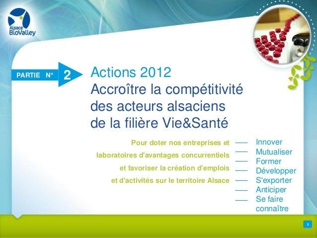 Rapport d'activités Alsace BioValley 2012 Slide 3