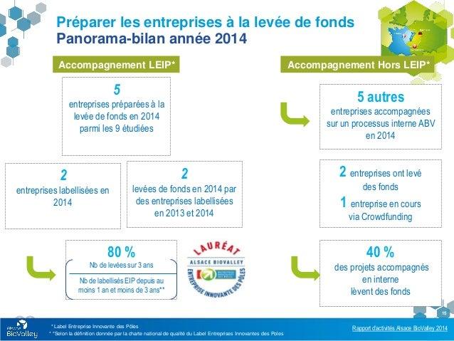 Rapport d'activités Alsace BioValley 2014 15 Préparer les entreprises à la levée de fonds Panorama-bilan année 2014 5 autr...