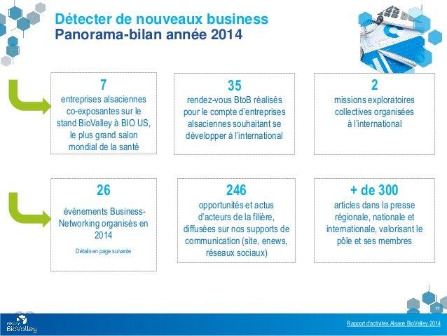 Rapport d'activités Alsace BioValley 2014 17 Détecter de nouveaux business Panorama-bilan année 2014 26 événements Busines...
