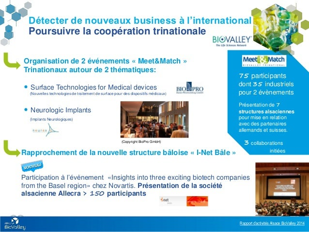 Rapport d'activités Alsace BioValley 2014 22 75 participants dont 35 industriels pour 2 évènements Présentation de 7 struc...