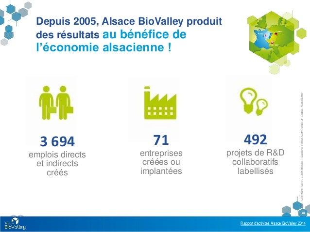 Rapport d'activités Alsace BioValley 2014 28 Depuis 2005, Alsace BioValley produit des résultats au bénéfice de l'économie...