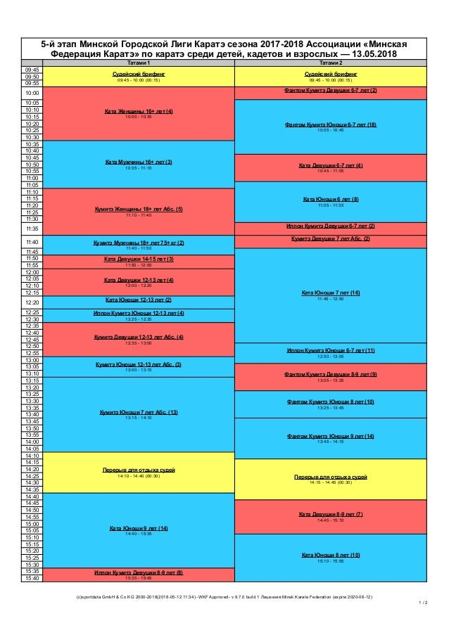5-й этап Минской Городской Лиги Каратэ сезона 2017-2018 Ассоциации «Минская Федерация Каратэ» по каратэ среди детей, кадет...