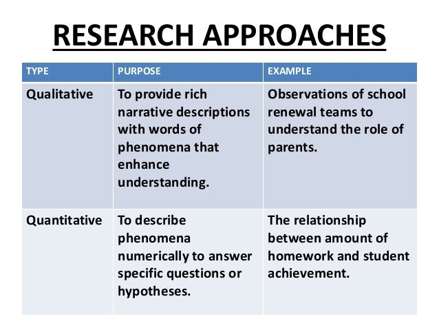 research methodology wikipedia