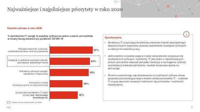 PwC Uproszczenie architektury IT (rdzeń cyfrowy lean, harmonizacja/ konsolidacja itd.) 60% Poprawa odporności w zakresie c...