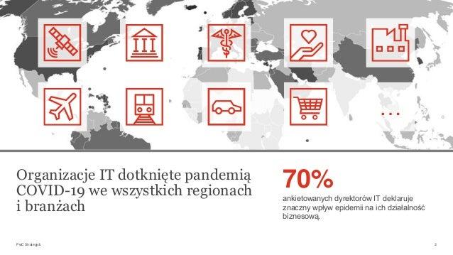 PwC Strategy& Organizacje IT dotknięte pandemią COVID-19 we wszystkich regionach i branżach 70% ankietowanych dyrektorów I...